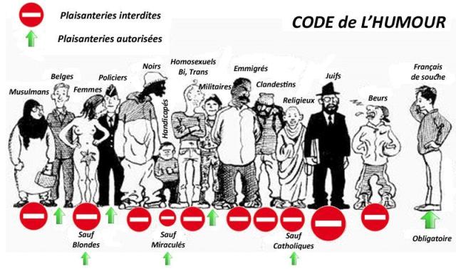 code-humour